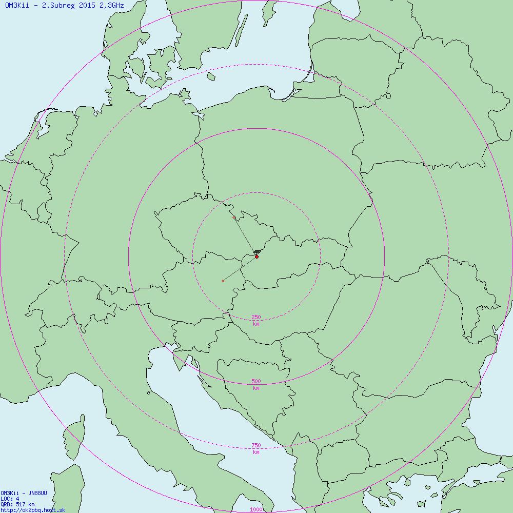 2sub2015 mapa 13cm