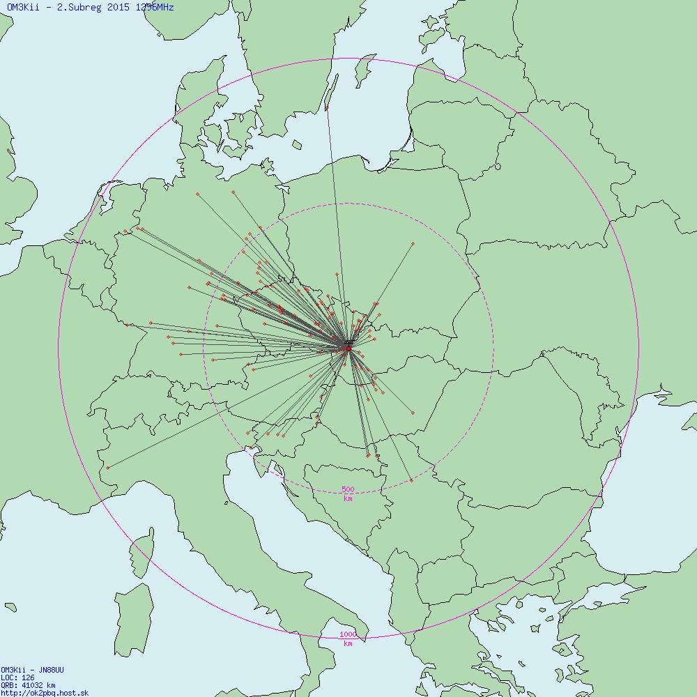 2sub2015 mapa 23cm