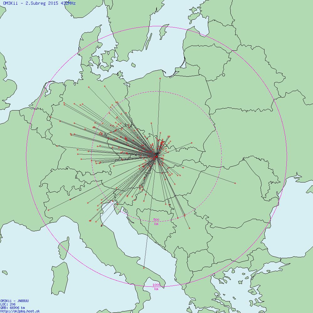 2sub2015 mapa 70cm