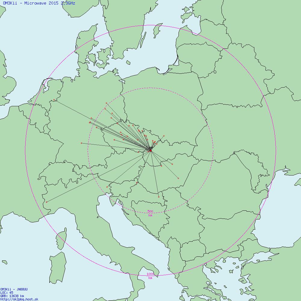 mw2015 mapa 13cm