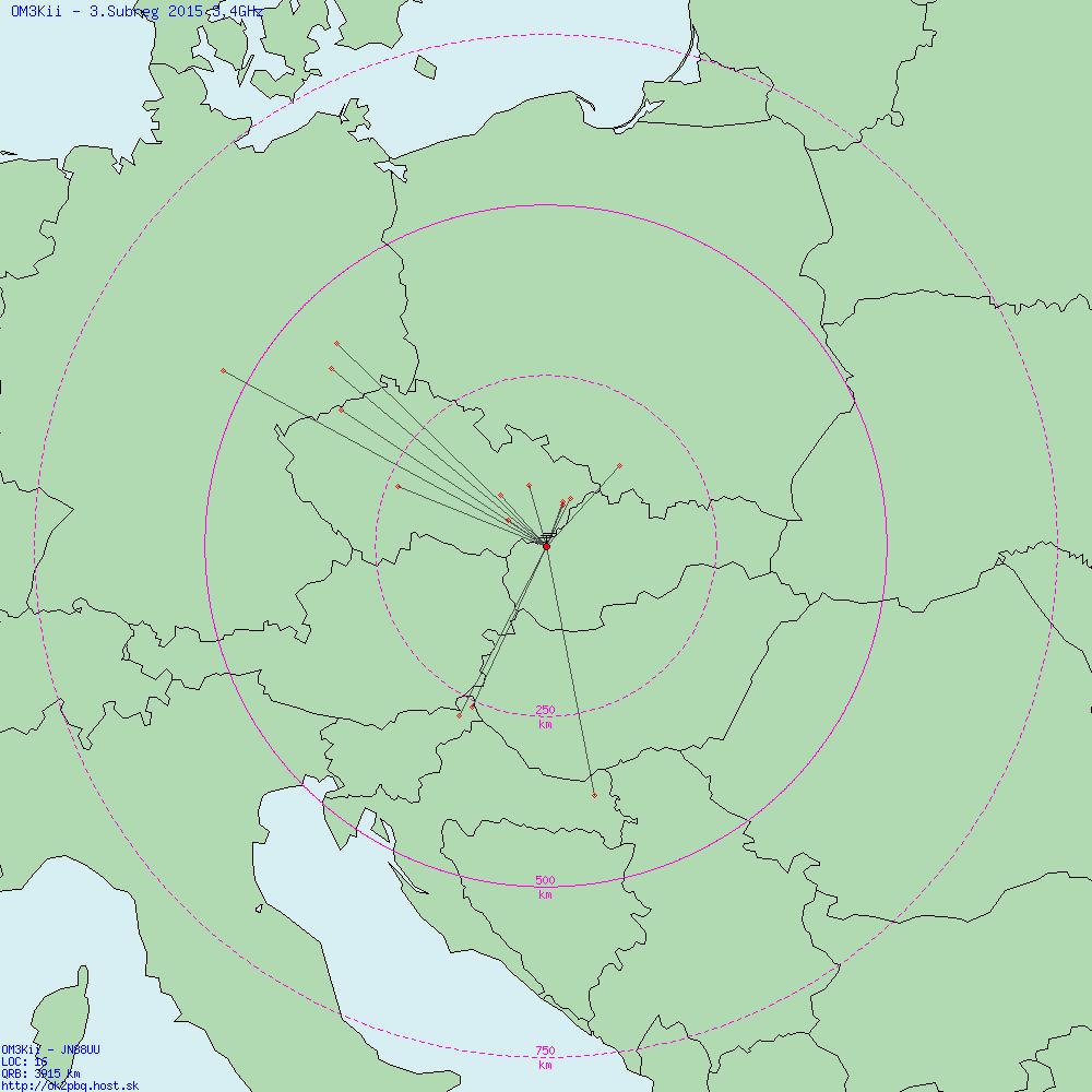 3sub2015 mapa 9cm